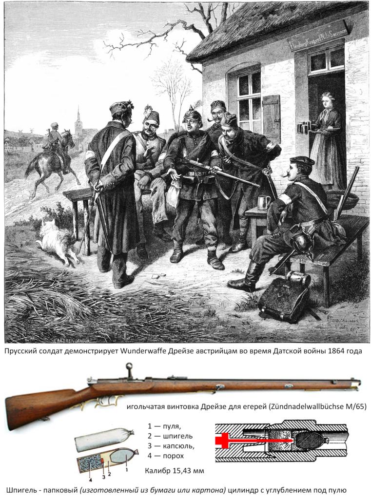 Игольчатая винтовка Дрейзе