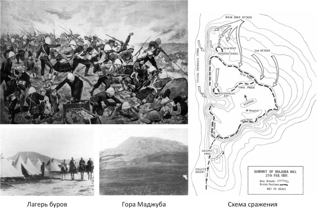 Сражение за гору Маджуба