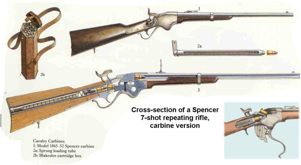 Устройство и внешний вид карабина Спенсера