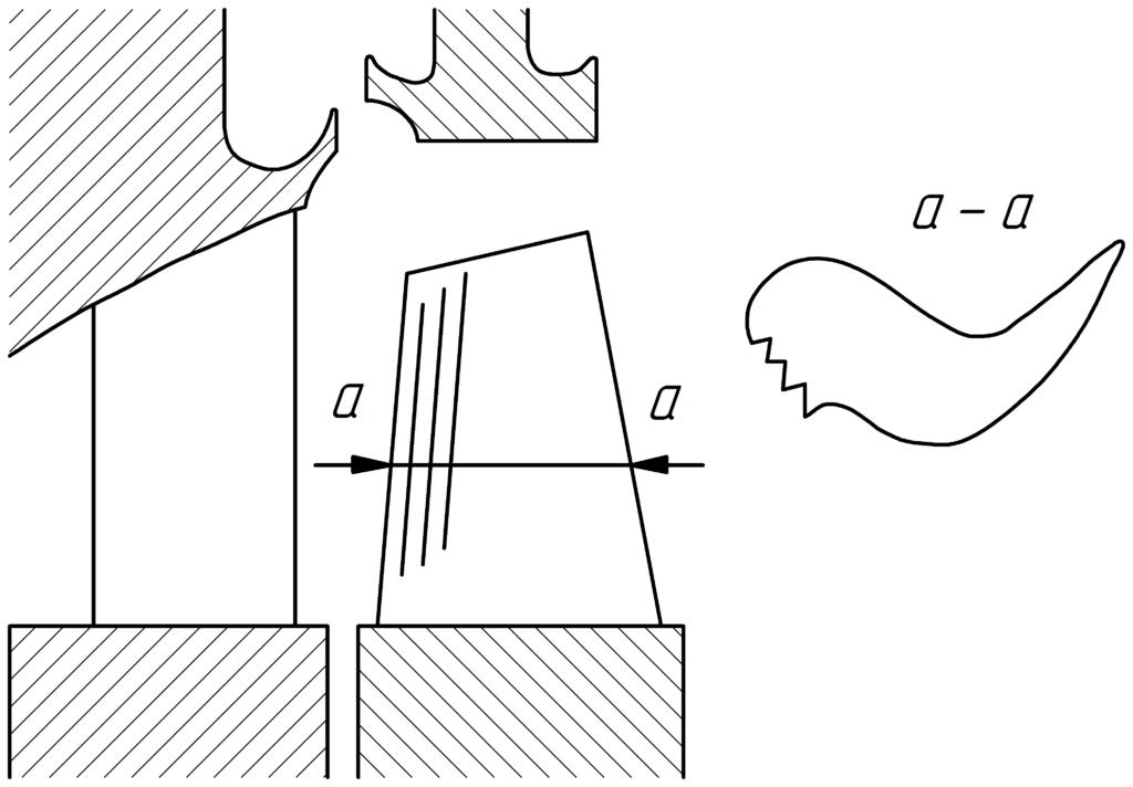 Зубчатая форма профиля
