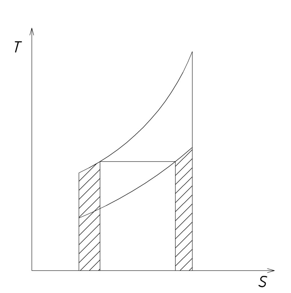 Эффективность ТЭЦ и КЭС. Разные термодинамические циклы, одинаковые принципы